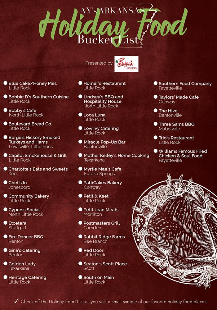 list of Arkansas restaurants for eating